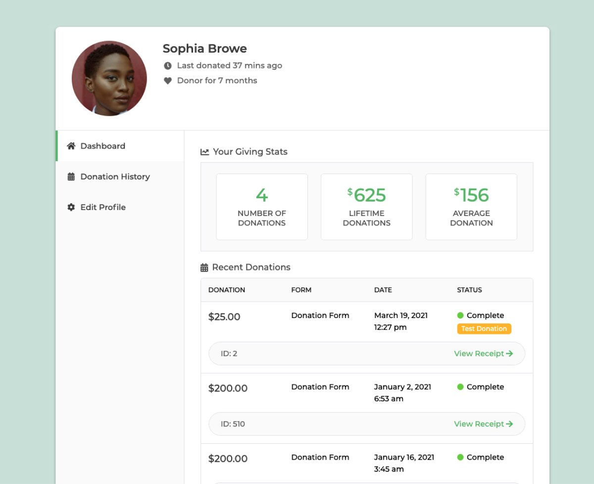 A sample donor on the Dashboard overview tab showing their donation history and general statistics