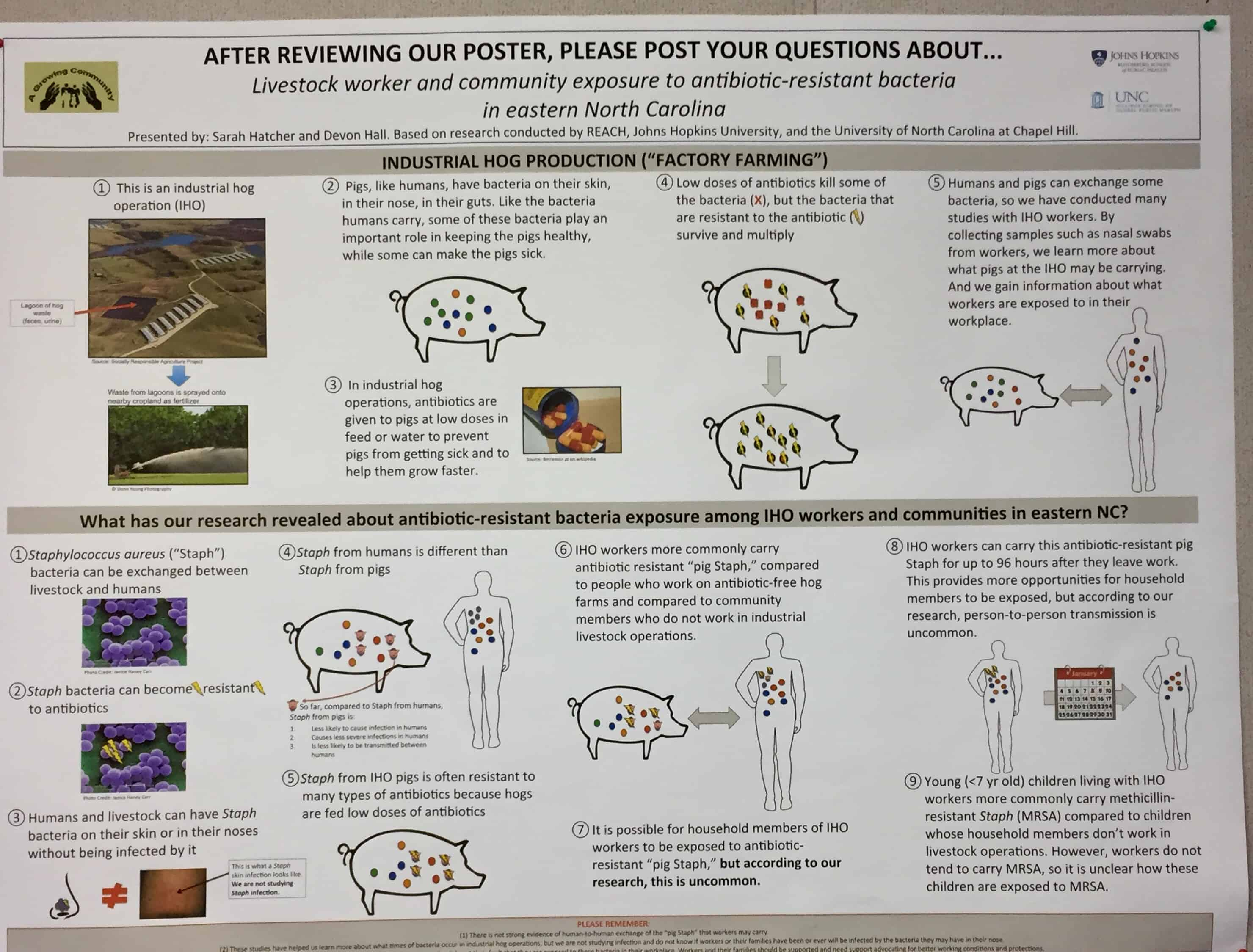 shows a poster presentation of study entitled,