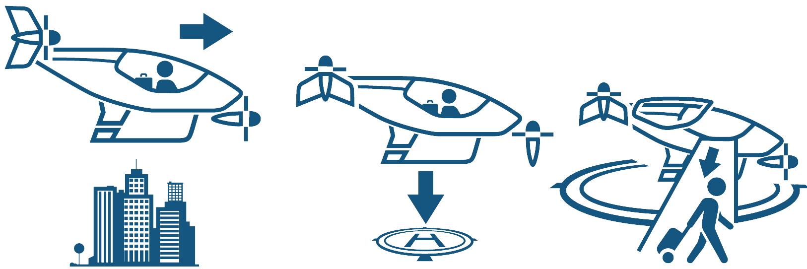 Urban air mobility concept